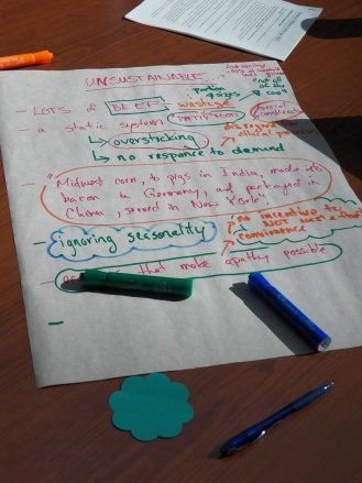 Piece of chart paper showing students' brainstorming notes on food-systems problems